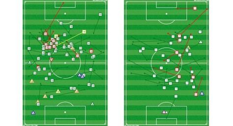 Bailey Brown - FC Dallas/mlsfemale