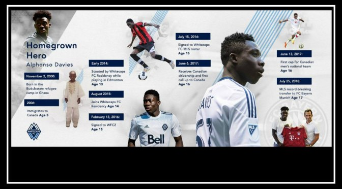 The scoop on Alphonso Davies