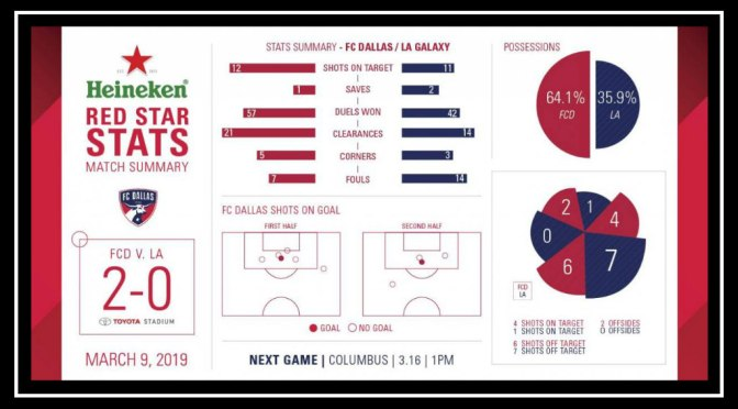 FC Dallas – LA Galaxy